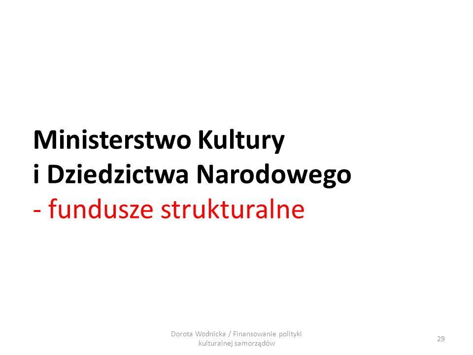 Ministerstwo Kultury i Dziedzictwa Narodowego - fundusze strukturalne 29 Dorota Wodnicka / Finansowanie polityki kulturalnej samorządów