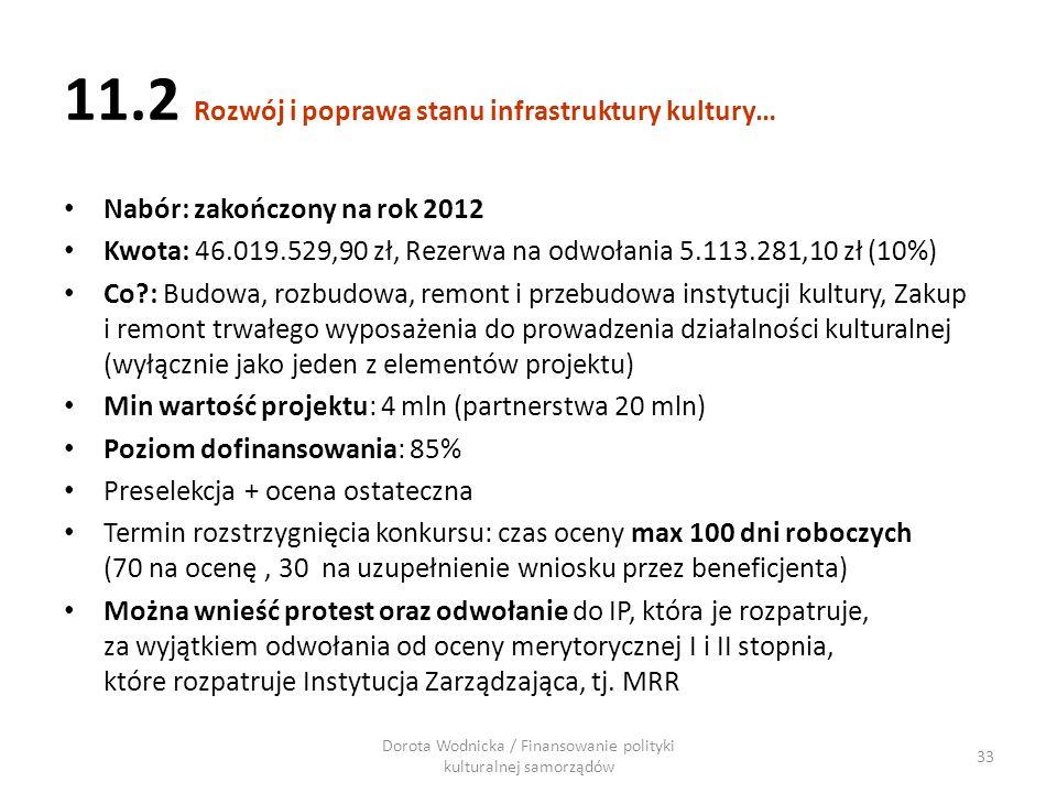 11.2 Rozwój i poprawa stanu infrastruktury kultury… Nabór: zakończony na rok 2012 Kwota: 46.019.529,90 zł, Rezerwa na odwołania 5.113.281,10 zł (10%)