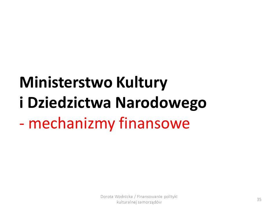Ministerstwo Kultury i Dziedzictwa Narodowego - mechanizmy finansowe 35 Dorota Wodnicka / Finansowanie polityki kulturalnej samorządów