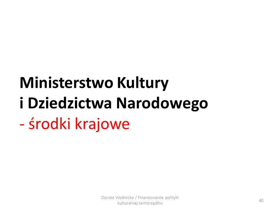 Ministerstwo Kultury i Dziedzictwa Narodowego - środki krajowe 40 Dorota Wodnicka / Finansowanie polityki kulturalnej samorządów
