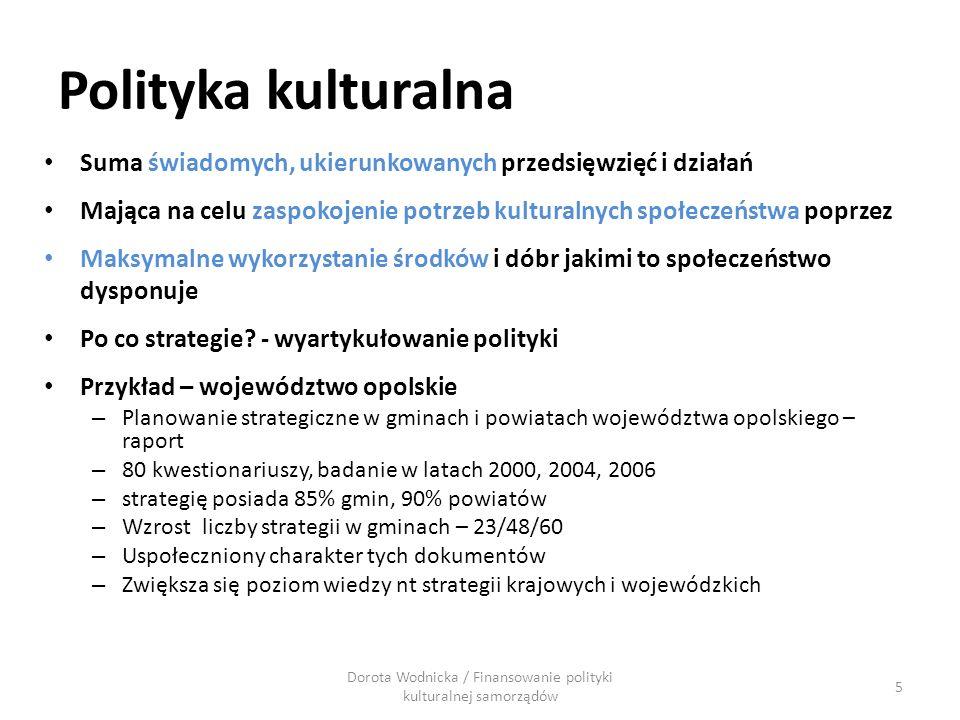 www.fwk.mkidn.gov.pl 36 Dorota Wodnicka / Finansowanie polityki kulturalnej samorządów