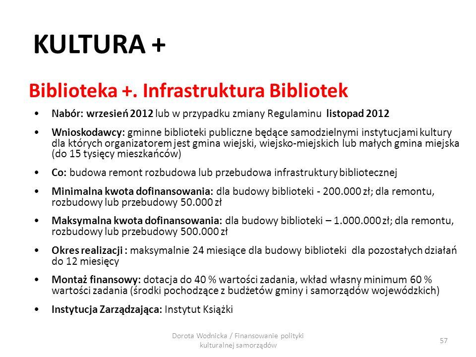 KULTURA + Biblioteka +. Infrastruktura Bibliotek Nabór: wrzesień 2012 lub w przypadku zmiany Regulaminu listopad 2012 Wnioskodawcy: gminne biblioteki