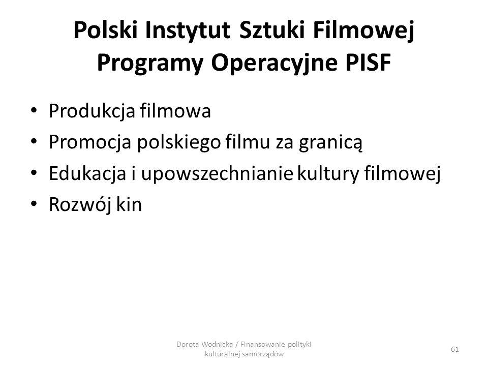 Polski Instytut Sztuki Filmowej Programy Operacyjne PISF Produkcja filmowa Promocja polskiego filmu za granicą Edukacja i upowszechnianie kultury film