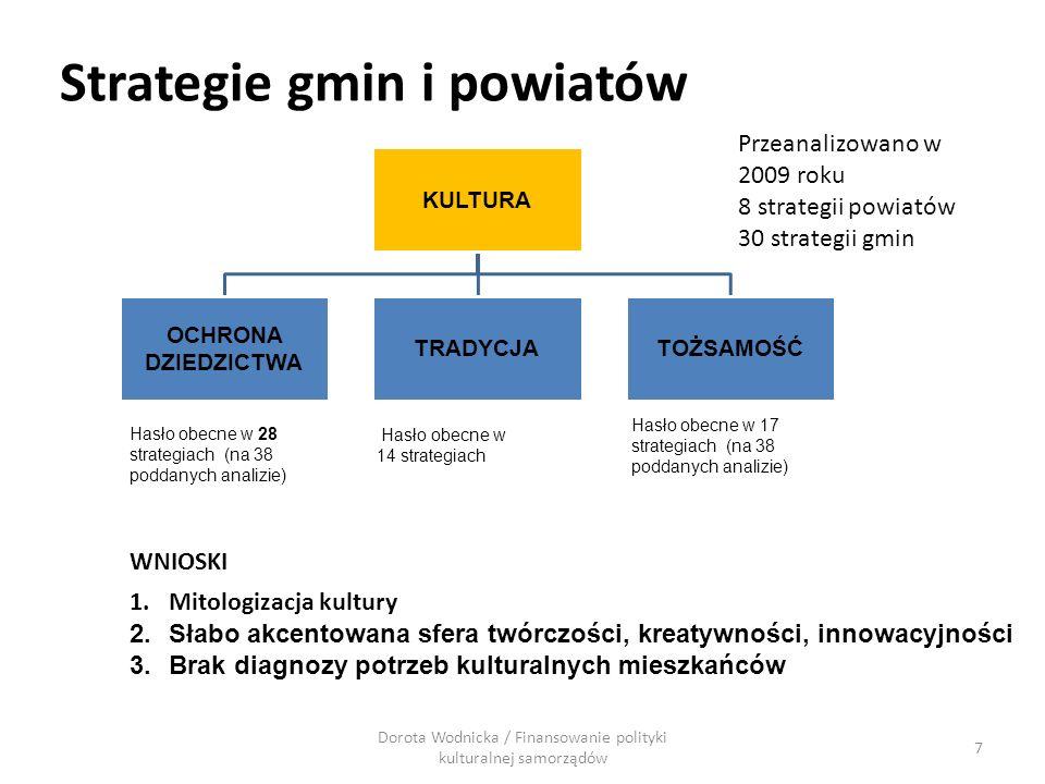 KULTURA OCHRONA DZIEDZICTWA TRADYCJATOŻSAMOŚĆ Hasło obecne w 28 strategiach (na 38 poddanych analizie) Hasło obecne w 14 strategiach Hasło obecne w 17