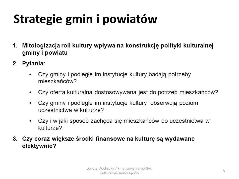 KULTURA + Digitalizacja Nabór: III lub IV kwartał 2012 Co: tworzenie infrastruktury technicznej dla zasobów cyfrowych, digitalizację zasobów kultury i dziedzictwa narodowego, udostępnienie oraz przechowywanie zasobów Wnioskodawcy: Państwowe instytucja kultury, których organizatorem jest MKiDN, Samorządowe instytucja kultury oraz samorządowe instytucja kultury współprowadzone przez MKiDN, Archiwa Państwowe, Państwowe Instytucje filmowe Minimalna kwota dofinansowanie: 100.000 zł Maksymalna kwota dofinansowania : 2.000.000 zł Wkład własny: 20% samorządowe instytucja kultury i instytucje filmowe; 0% państwowe instytucja kultury i archiwa państwowe Instytucja Zarządzająca: Narodowy Instytut Audiowizualny 59 Dorota Wodnicka / Finansowanie polityki kulturalnej samorządów