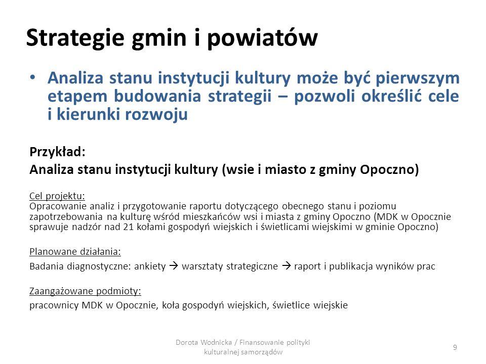 www.nina.gov.p l 60 Dorota Wodnicka / Finansowanie polityki kulturalnej samorządów