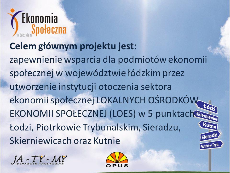 Lokalne Ośrodki Ekonomii Społecznej: – W Łodzi: ul.