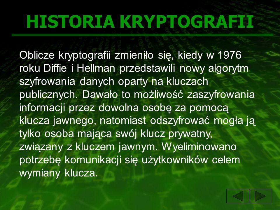 HISTORIA KRYPTOGRAFII Oblicze kryptografii zmieniło się, kiedy w 1976 roku Diffie i Hellman przedstawili nowy algorytm szyfrowania danych oparty na kl