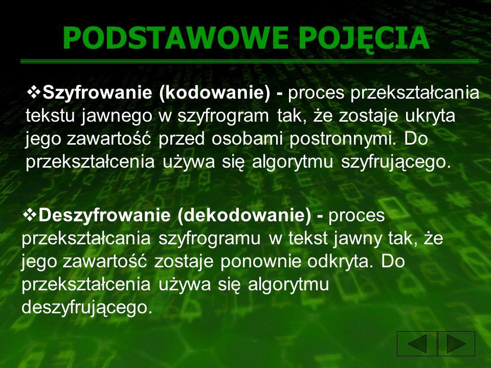 PODSTAWOWE POJĘCIA Szyfrowanie (kodowanie) - proces przekształcania tekstu jawnego w szyfrogram tak, że zostaje ukryta jego zawartość przed osobami po