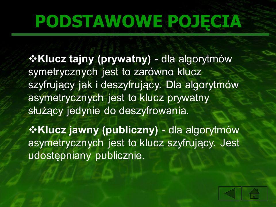 PODSTAWOWE POJĘCIA Klucz tajny (prywatny) - dla algorytmów symetrycznych jest to zarówno klucz szyfrujący jak i deszyfrujący. Dla algorytmów asymetryc