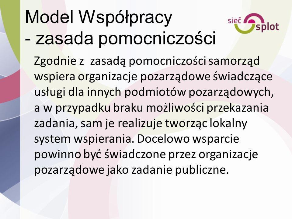 Model Współpracy - zasada pomocniczości Zgodnie z zasadą pomocniczości samorząd wspiera organizacje pozarządowe świadczące usługi dla innych podmiotów