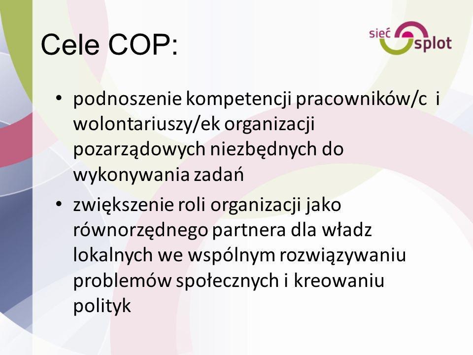 Cele COP: podnoszenie kompetencji pracowników/c i wolontariuszy/ek organizacji pozarządowych niezbędnych do wykonywania zadań zwiększenie roli organiz