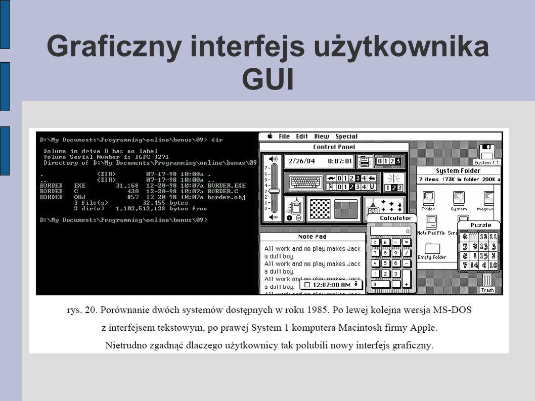 Graficzny interfejs użytkownika GUI