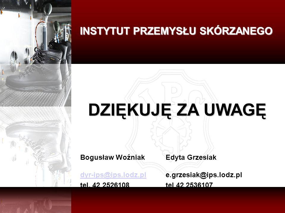 INSTYTUT PRZEMYSŁU SKÓRZANEGO DZIĘKUJĘ ZA UWAGĘ Bogusław WoźniakEdyta Grzesiak dyr-ips@ips.lodz.pldyr-ips@ips.lodz.pl e.grzesiak@ips.lodz.pl tel. 42 2