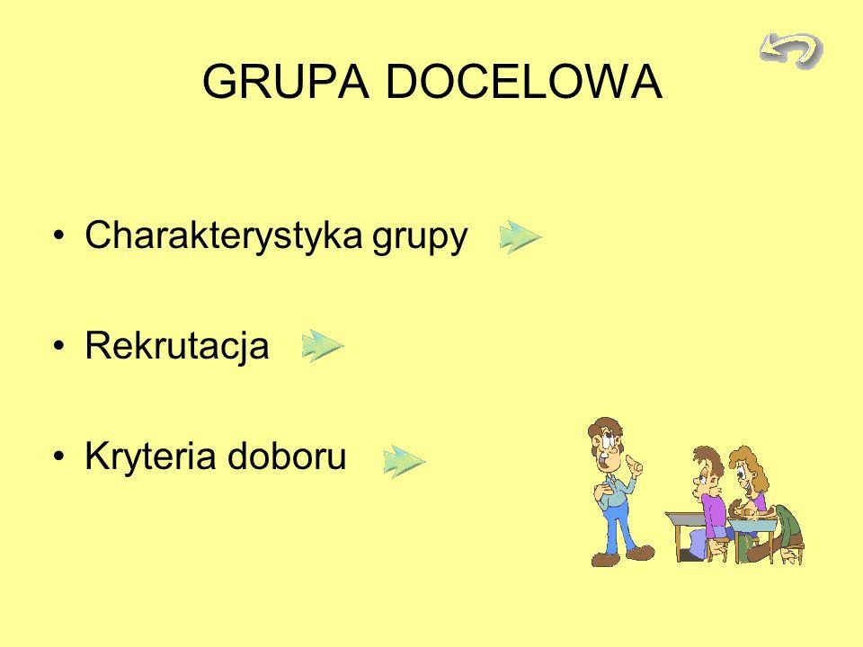 Charakterystyka grupy Grupę docelową stanowią uczniowie Szkoły Podstawowej nr 3 w Zgierzu w wieku 7-13 lat.