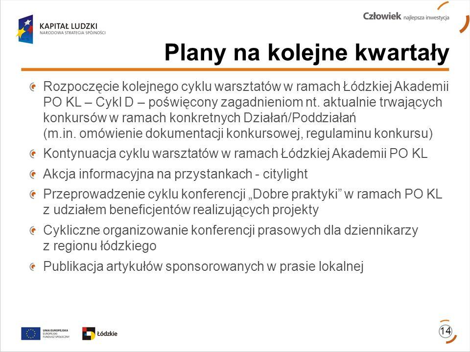 Plany na kolejne kwartały 14 Rozpoczęcie kolejnego cyklu warsztatów w ramach Łódzkiej Akademii PO KL – Cykl D – poświęcony zagadnieniom nt.