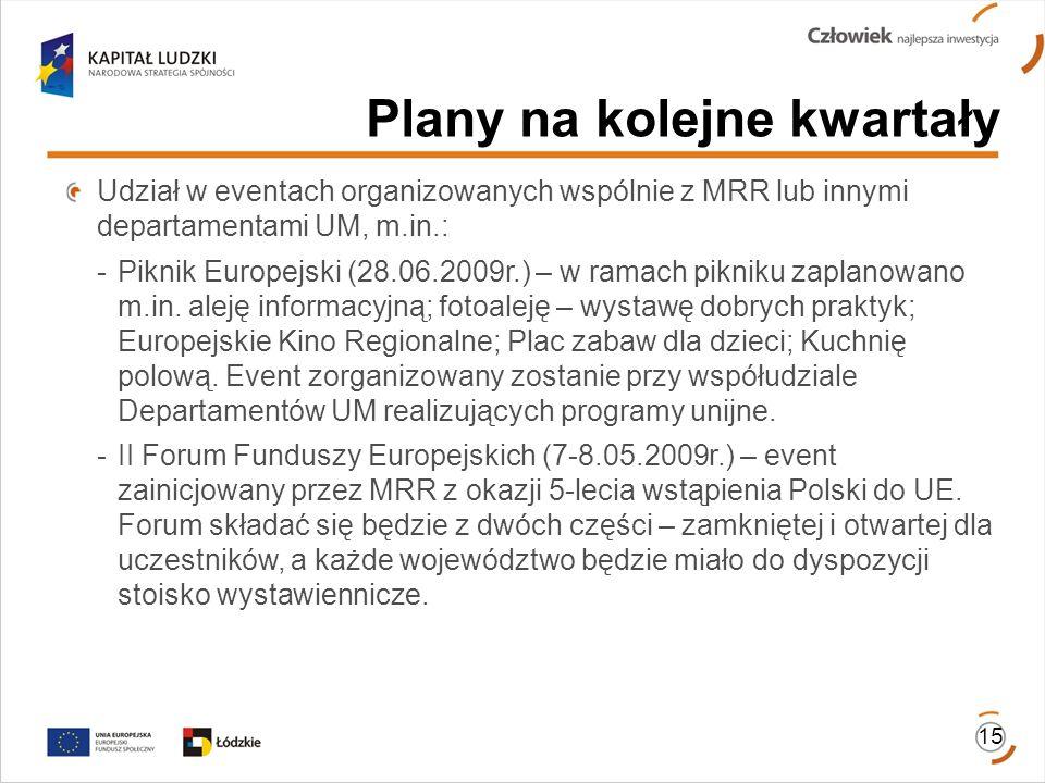 Plany na kolejne kwartały 15 Udział w eventach organizowanych wspólnie z MRR lub innymi departamentami UM, m.in.: - Piknik Europejski (28.06.2009r.) – w ramach pikniku zaplanowano m.in.