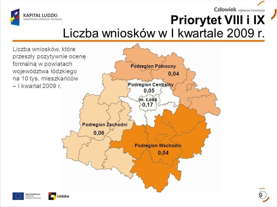 Podregion Zachodni m.