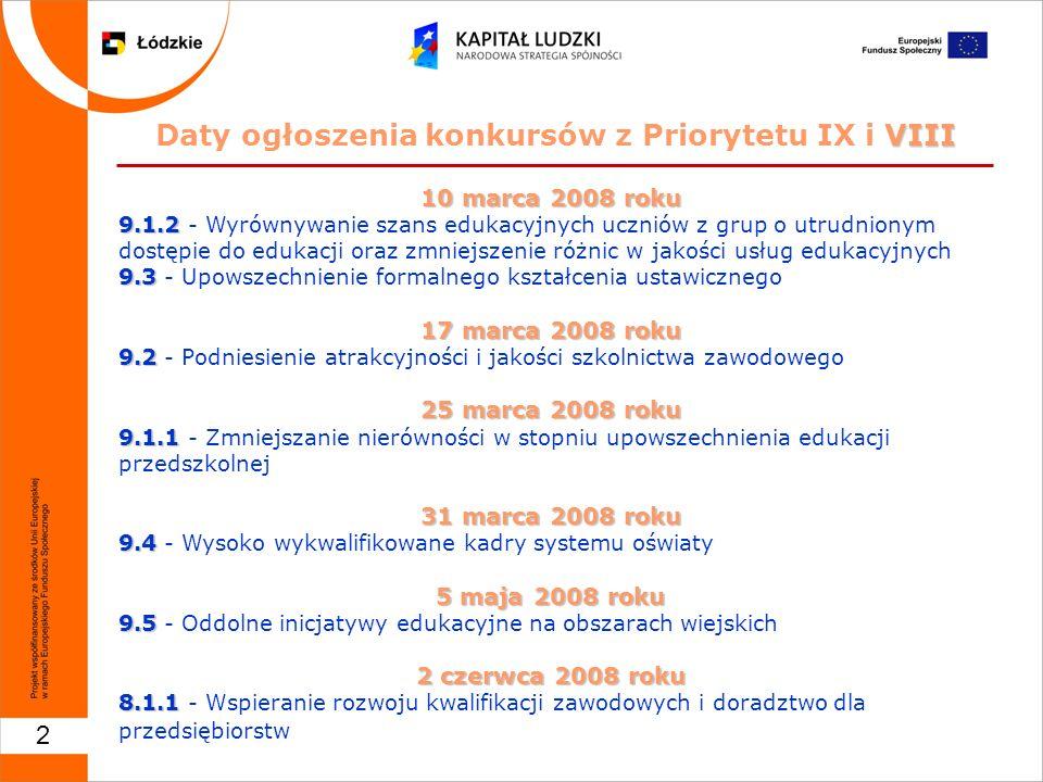 2 VIII Daty ogłoszenia konkursów z Priorytetu IX i VIII 10 marca 2008 roku 9.1.2 9.1.2 - Wyrównywanie szans edukacyjnych uczniów z grup o utrudnionym