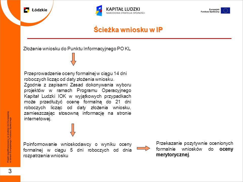 3 Złożenie wniosku do Punktu Informacyjnego PO KL Przeprowadzenie oceny formalnej w ciągu 14 dni roboczych licząc od daty złożenia wniosku. Zgodnie z
