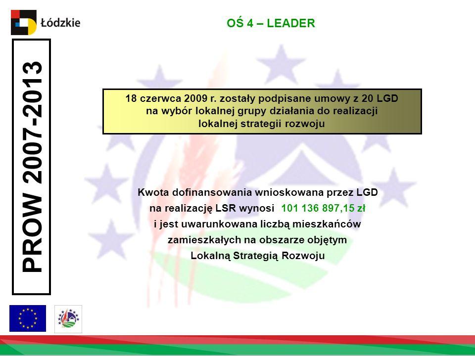 PROW 2007-2013 OŚ 4 – LEADER 18 czerwca 2009 r.