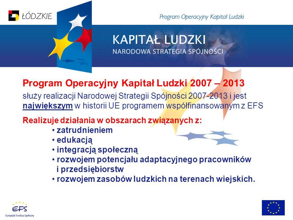 Program Operacyjny Kapitał Ludzki 2007 – 2013 służy realizacji Narodowej Strategii Spójności 2007-2013 i jest największym w historii UE programem współfinansowanym z EFS Realizuje działania w obszarach związanych z: zatrudnieniem edukacją integracją społeczną rozwojem potencjału adaptacyjnego pracowników i przedsiębiorstw rozwojem zasobów ludzkich na terenach wiejskich.