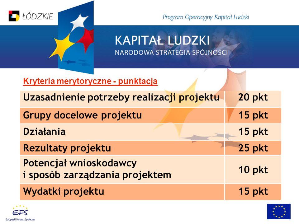 Uzasadnienie potrzeby realizacji projektu20 pkt Grupy docelowe projektu15 pkt Działania15 pkt Rezultaty projektu25 pkt Potencjał wnioskodawcy i sposób zarządzania projektem 10 pkt Wydatki projektu15 pkt Kryteria merytoryczne - punktacja
