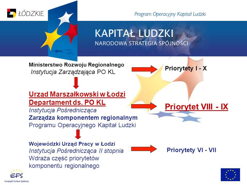 Ministerstwo Rozwoju Regionalnego Instytucja Zarządzająca PO KL Urząd Marszałkowski w Łodzi Departament ds.