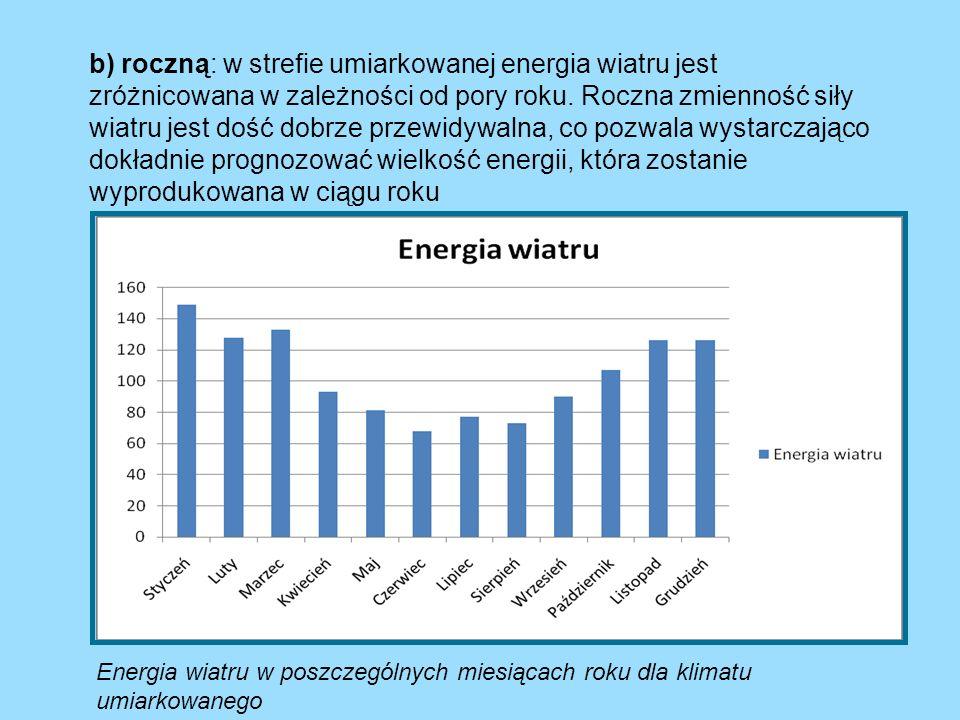 b) roczną: w strefie umiarkowanej energia wiatru jest zróżnicowana w zależności od pory roku. Roczna zmienność siły wiatru jest dość dobrze przewidywa