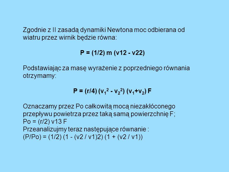 Zgodnie z II zasadą dynamiki Newtona moc odbierana od wiatru przez wirnik będzie równa: P = (1/2) m (v12 - v22) Podstawiając za masę wyrażenie z poprz