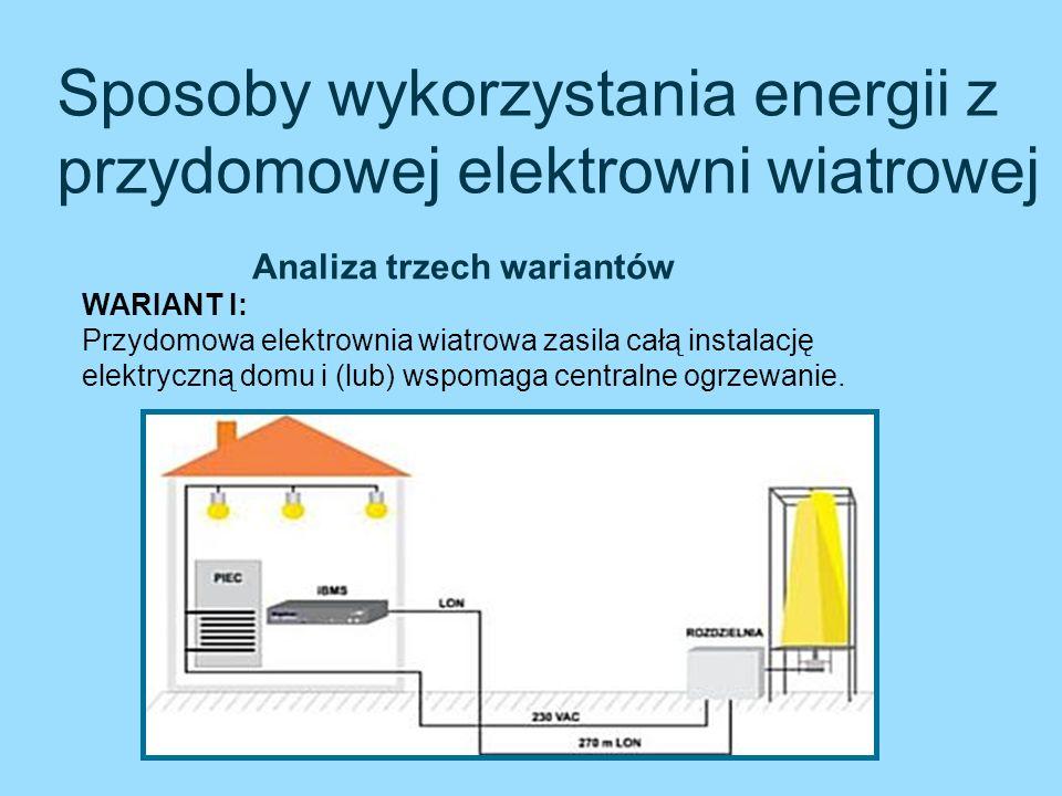 Sposoby wykorzystania energii z przydomowej elektrowni wiatrowej Analiza trzech wariantów WARIANT I: Przydomowa elektrownia wiatrowa zasila całą insta