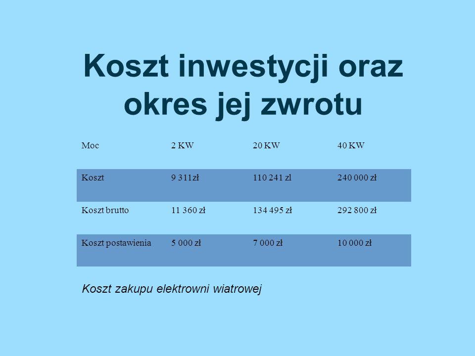 Koszt inwestycji oraz okres jej zwrotu Moc2 KW20 KW40 KW Koszt9 311zł110 241 zl240 000 zł Koszt brutto11 360 zł134 495 zł292 800 zł Koszt postawienia5