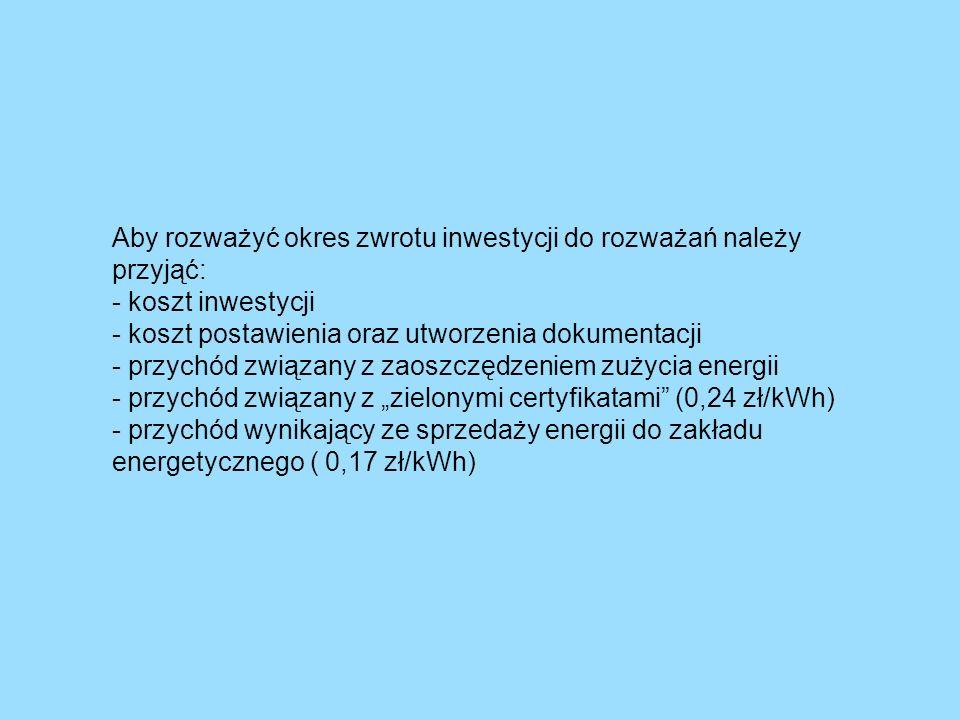 Aby rozważyć okres zwrotu inwestycji do rozważań należy przyjąć: - koszt inwestycji - koszt postawienia oraz utworzenia dokumentacji - przychód związa