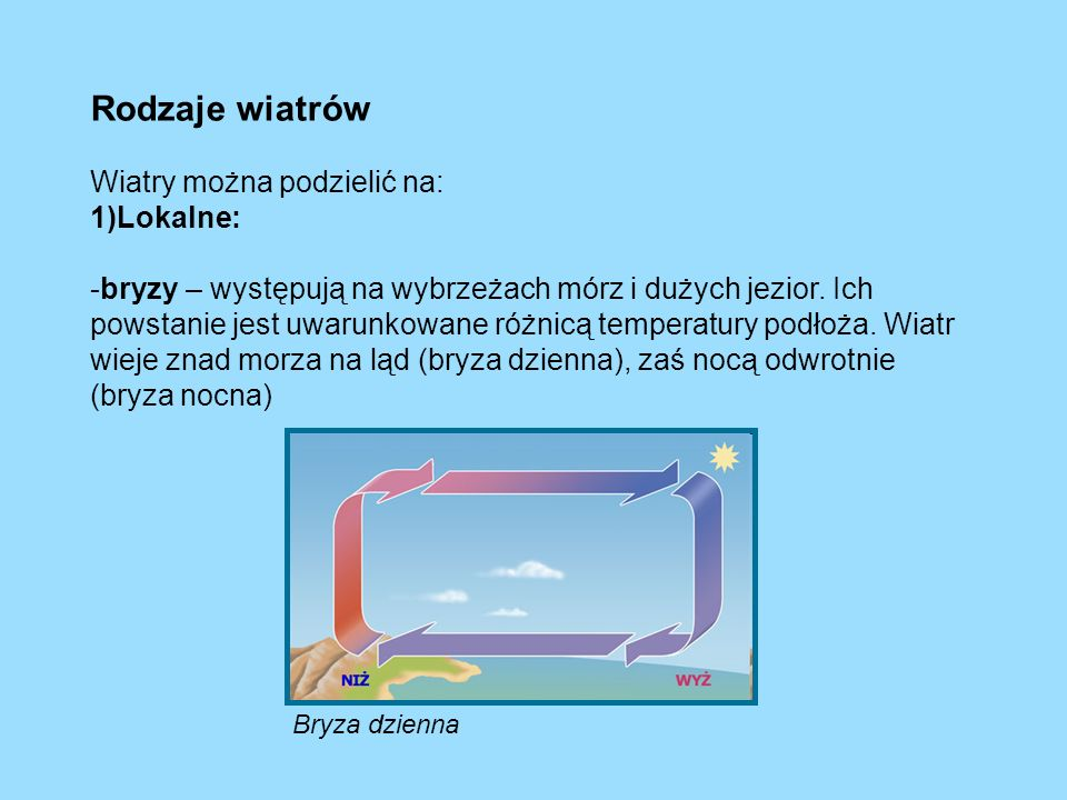 Rodzaje wiatrów Wiatry można podzielić na: 1)Lokalne: -bryzy – występują na wybrzeżach mórz i dużych jezior. Ich powstanie jest uwarunkowane różnicą t