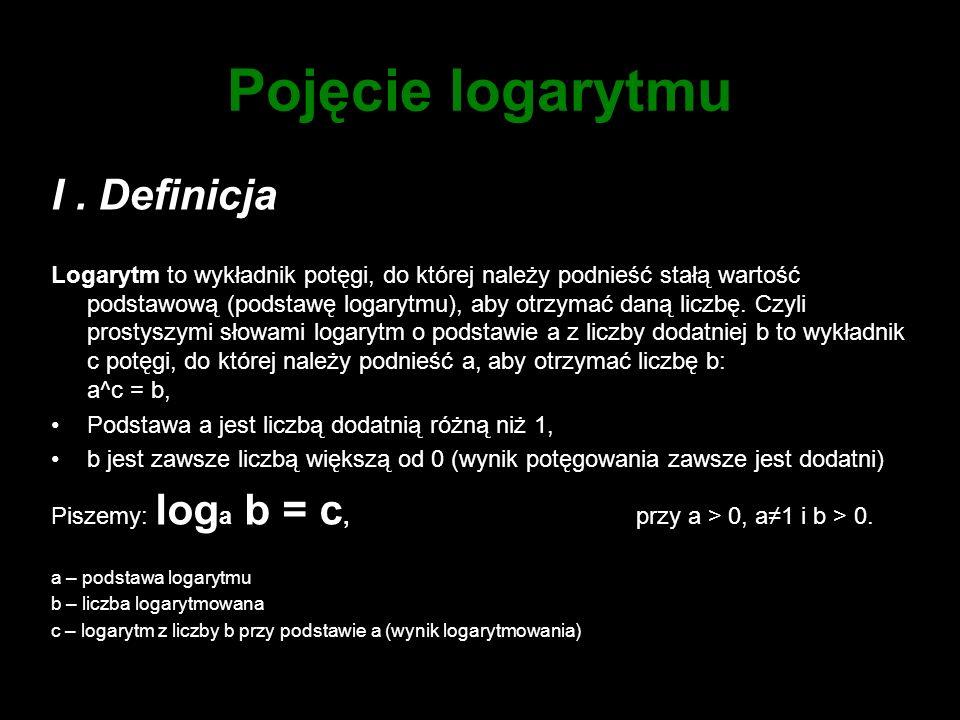 Pojęcie logarytmu II.