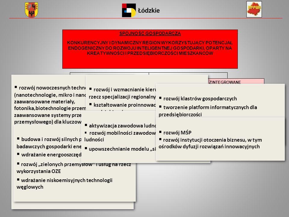 5.3.Rozwój usług i poprawa dostępu do sektora kultury, sportu, turystyki i rekreacji 4.