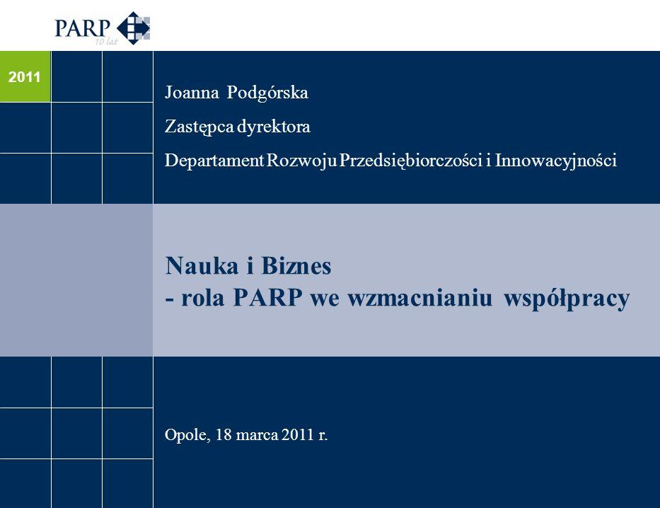 2011 Nauka i Biznes - rola PARP we wzmacnianiu współpracy Joanna Podgórska Zastępca dyrektora Departament Rozwoju Przedsiębiorczości i Innowacyjności