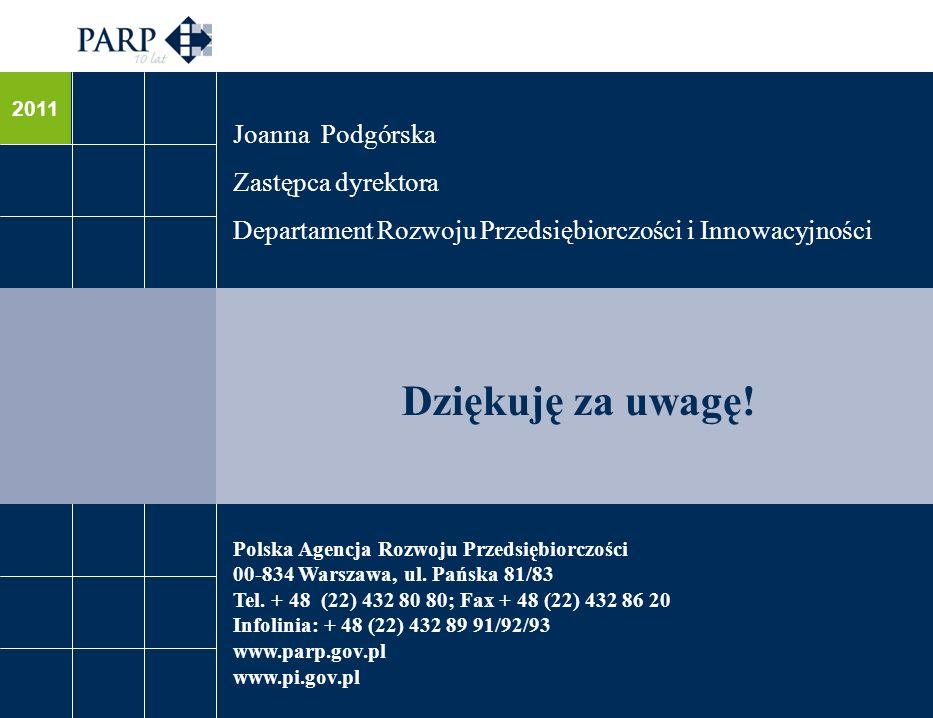 2011 Dziękuję za uwagę! Polska Agencja Rozwoju Przedsiębiorczości 00-834 Warszawa, ul. Pańska 81/83 Tel. + 48 (22) 432 80 80; Fax + 48 (22) 432 86 20