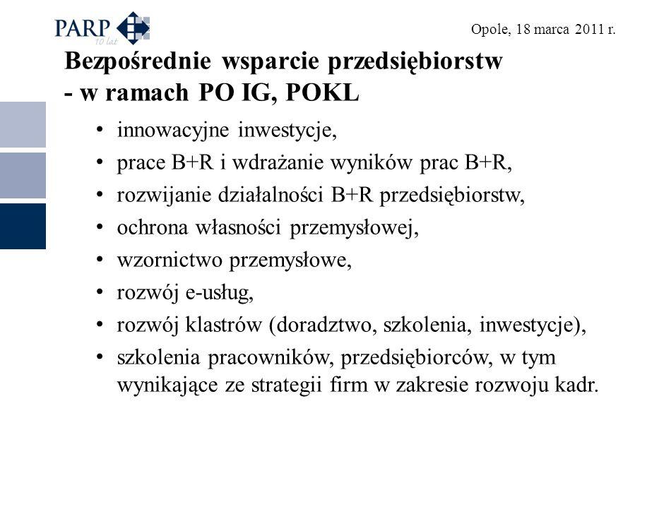 Opole, 18 marca 2011 r. Bezpośrednie wsparcie przedsiębiorstw - w ramach PO IG, POKL innowacyjne inwestycje, prace B+R i wdrażanie wyników prac B+R, r