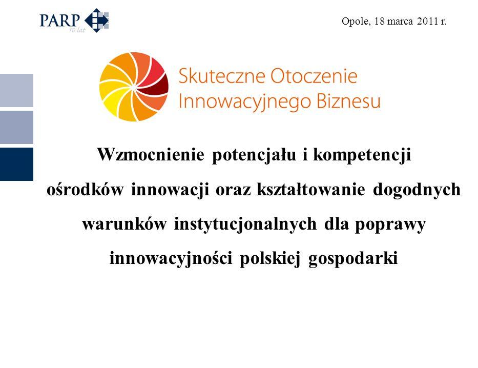 Opole, 18 marca 2011 r. Wzmocnienie potencjału i kompetencji ośrodków innowacji oraz kształtowanie dogodnych warunków instytucjonalnych dla poprawy in