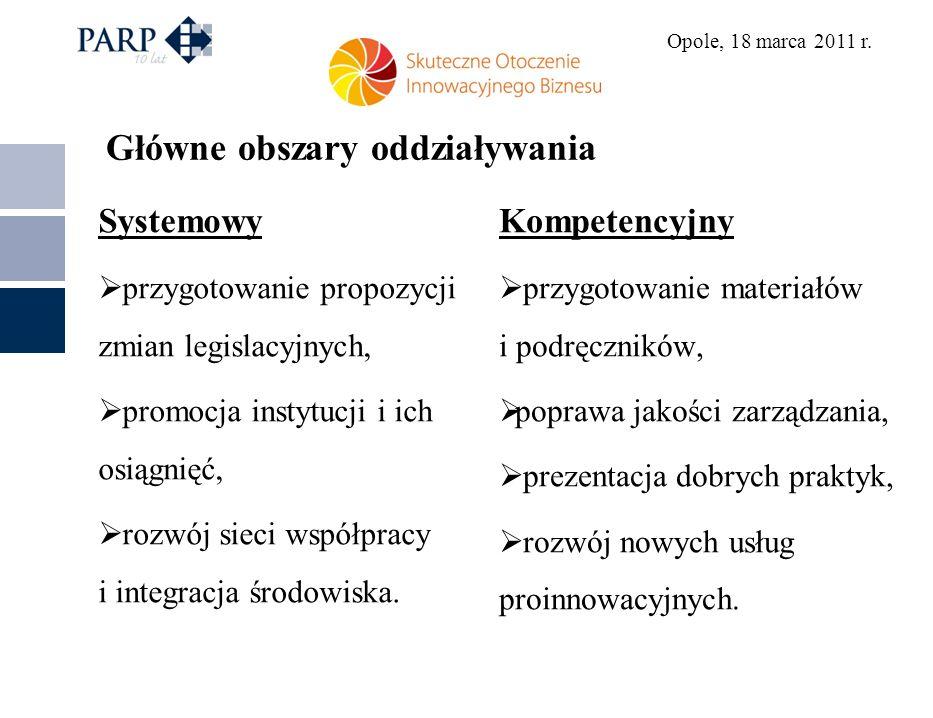 Opole, 18 marca 2011 r. Systemowy przygotowanie propozycji zmian legislacyjnych, promocja instytucji i ich osiągnięć, rozwój sieci współpracy i integr