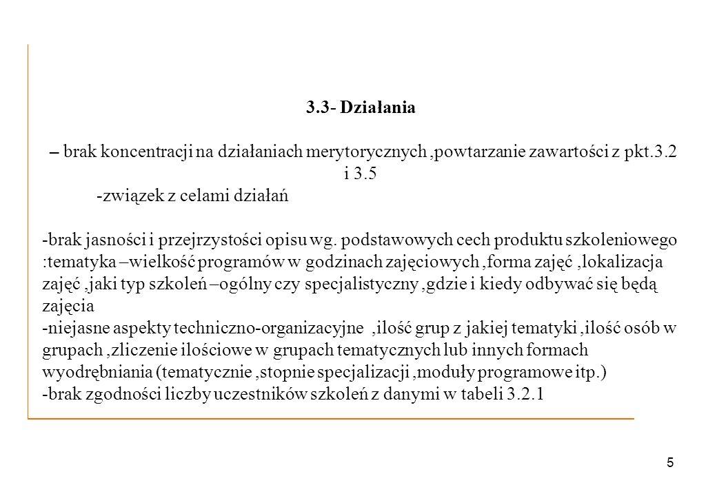 5 3.3- Działania – brak koncentracji na działaniach merytorycznych,powtarzanie zawartości z pkt.3.2 i 3.5 -związek z celami działań -brak jasności i p