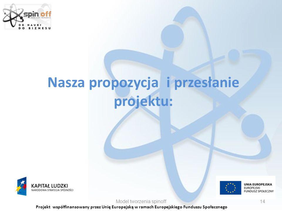 Projekt współfinansowany przez Unię Europejską w ramach Europejskiego Funduszu Społecznego Nasza propozycja i przesłanie projektu: Model tworzenia spinoff14