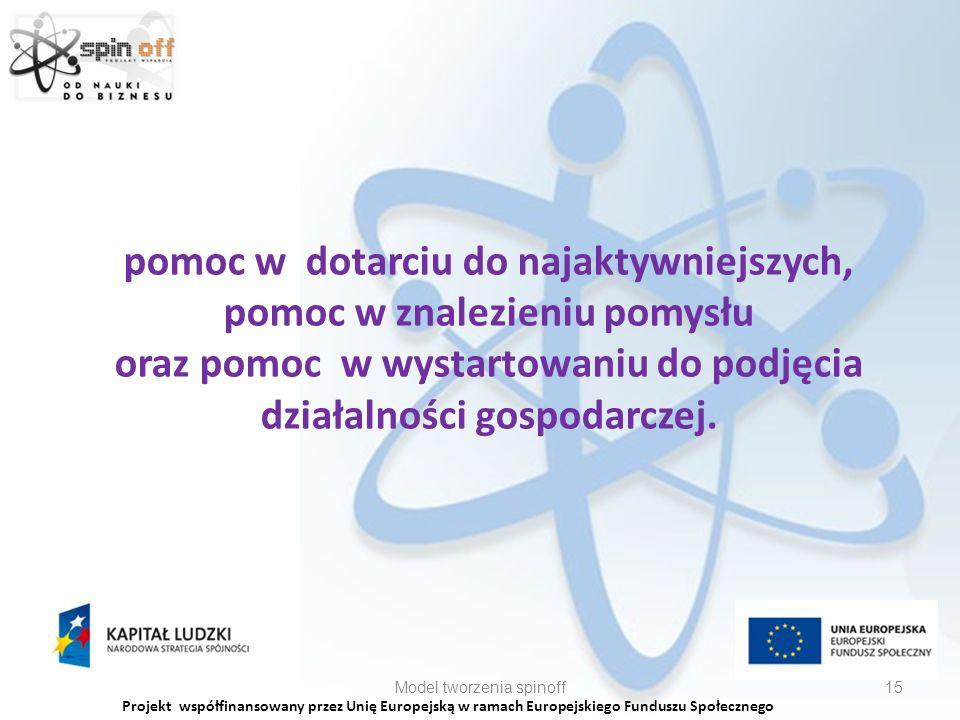 Projekt współfinansowany przez Unię Europejską w ramach Europejskiego Funduszu Społecznego pomoc w dotarciu do najaktywniejszych, pomoc w znalezieniu pomysłu oraz pomoc w wystartowaniu do podjęcia działalności gospodarczej.