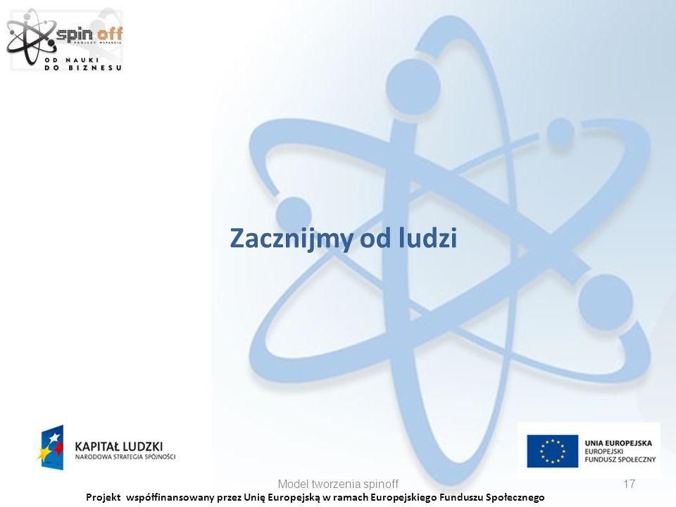 Projekt współfinansowany przez Unię Europejską w ramach Europejskiego Funduszu Społecznego Zacznijmy od ludzi Model tworzenia spinoff17