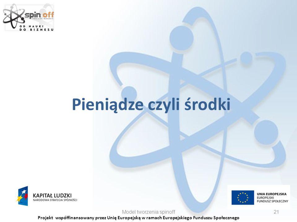Projekt współfinansowany przez Unię Europejską w ramach Europejskiego Funduszu Społecznego Pieniądze czyli środki Model tworzenia spinoff21