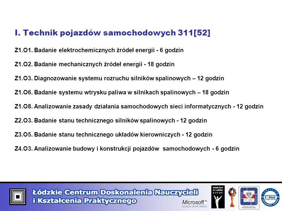 I. Technik pojazdów samochodowych 311[52] Z1.O1. Badanie elektrochemicznych źródeł energii - 6 godzin Z1.O2. Badanie mechanicznych źródeł energii - 18