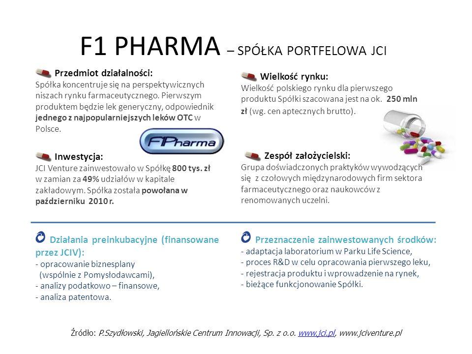 IFOTAM SP. Z O.O. www.ifotam.com.pl Udziałowcy : Instytut Immunologii i Terapii Doświadczalnej, Wrocław Instytut Farmaceutyczny, Warszawa Zakład Chemi