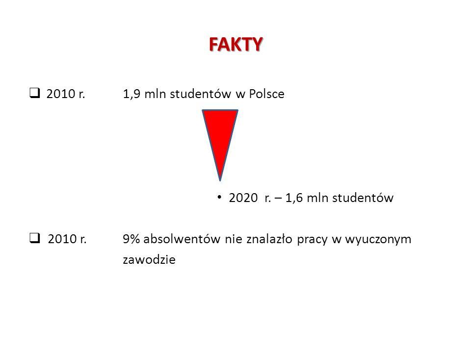 Dziekuję za uwagę zaza@sooipp.org.pl www.preinubator.pl