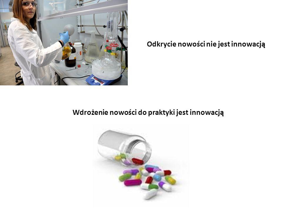 Odkrycie nowości nie jest innowacją Wdrożenie nowości do praktyki jest innowacją